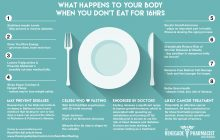 Fasting-Infographic-Hi-Res